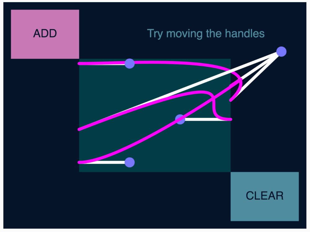 Move the handles to adjust Bezier curves. Combine handles by clicking on two at a time.
