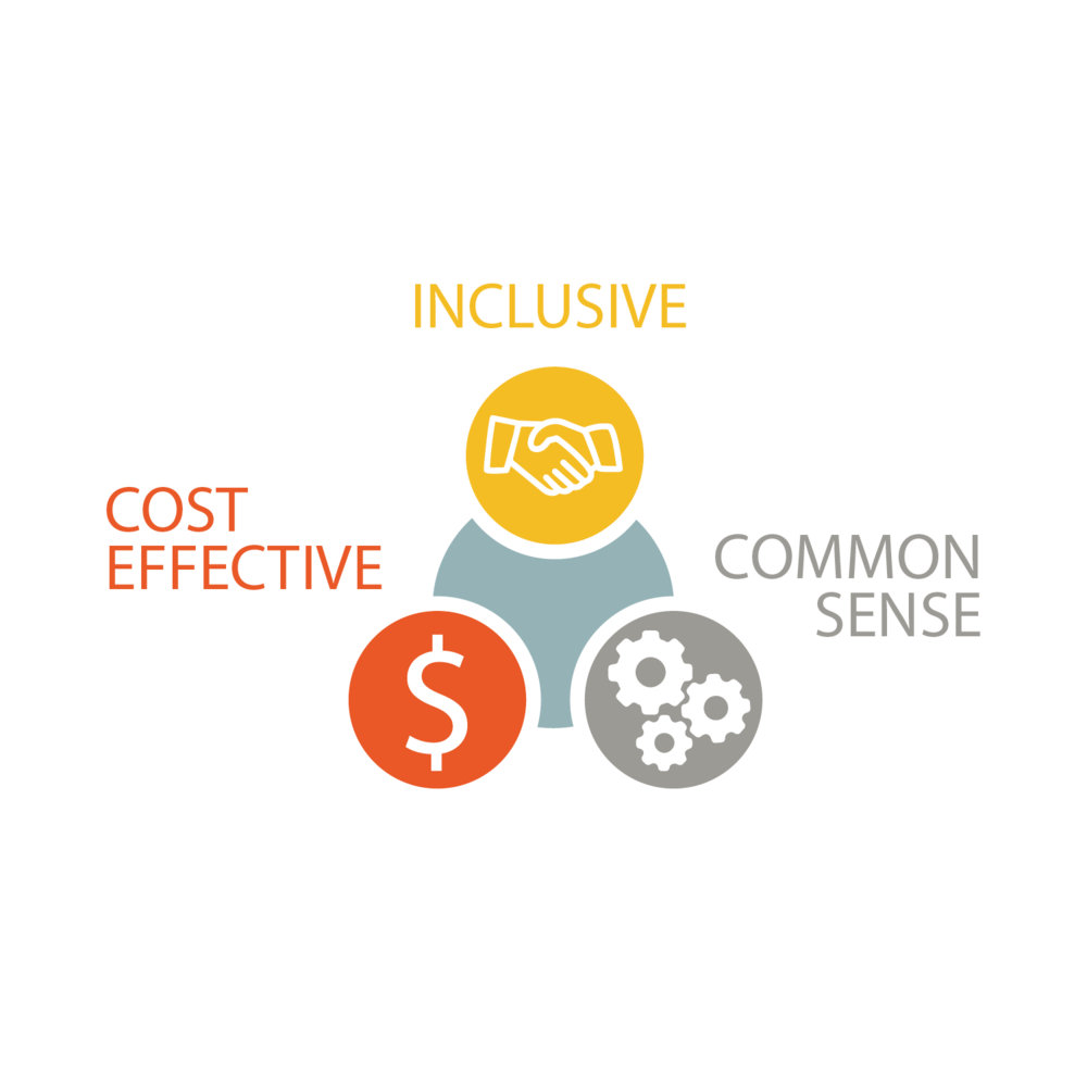 Inclusive, common sense, cost effective graphic