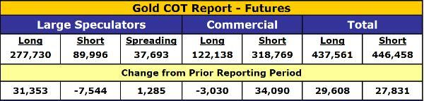 Gold-COT-Aug-17.jpg