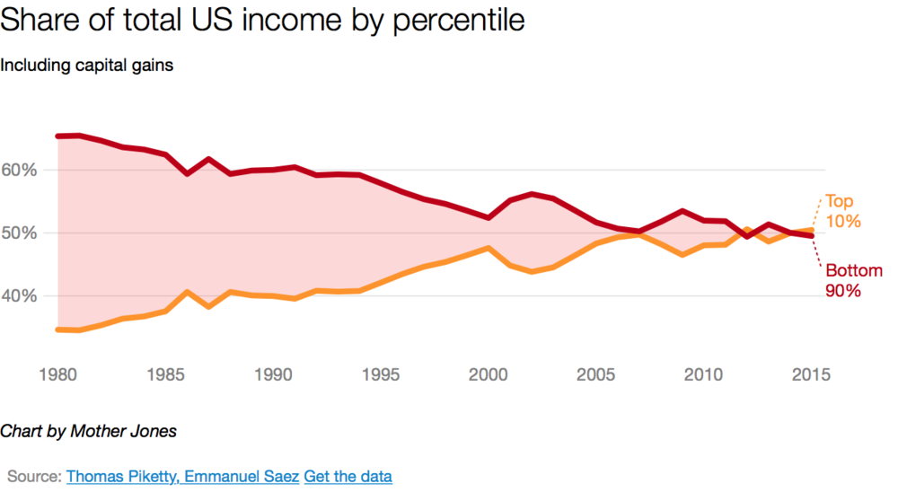 share_of_total_income.png