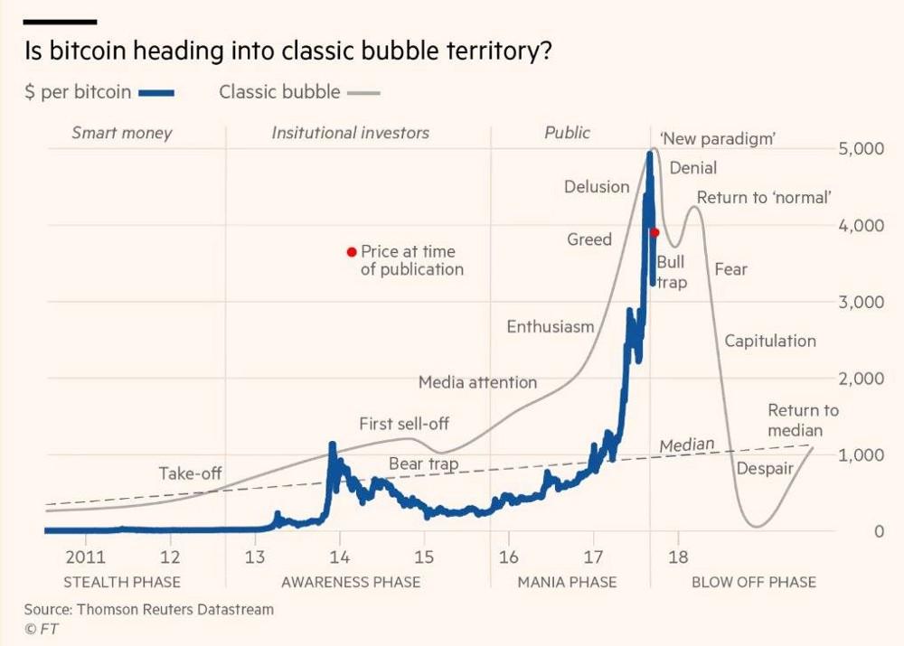 Bitcoin_bubble.jpg