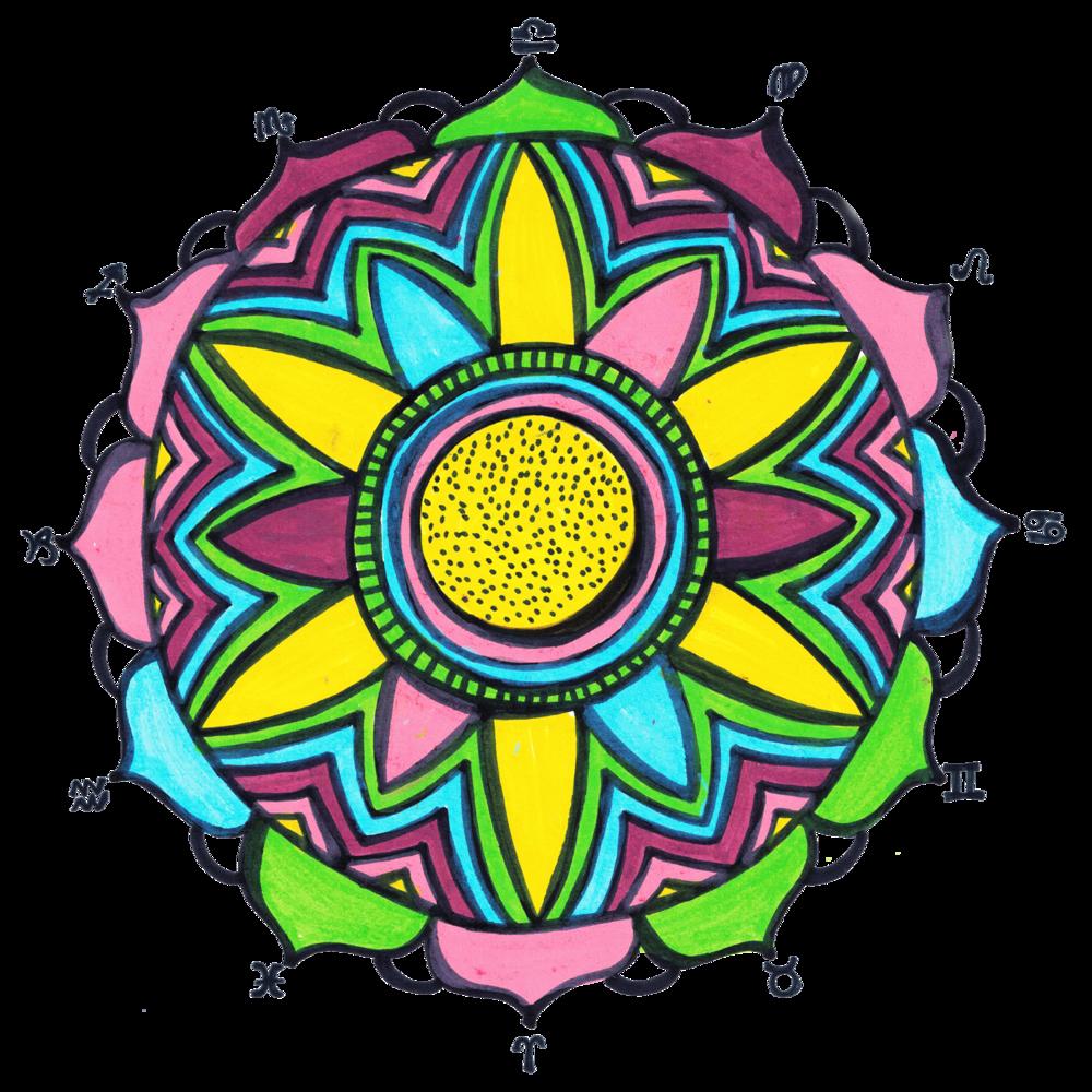 astrologia - Conhecer a si mesmo é reconhecer, através das diferentes linguagens simbólicas que nos permitem ler, o escondido em nós. Para mim a astrologia é uma das tantas belíssimas que há. Saiba mais...