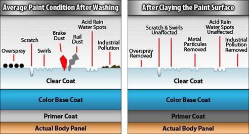 clay_bar_chart.png