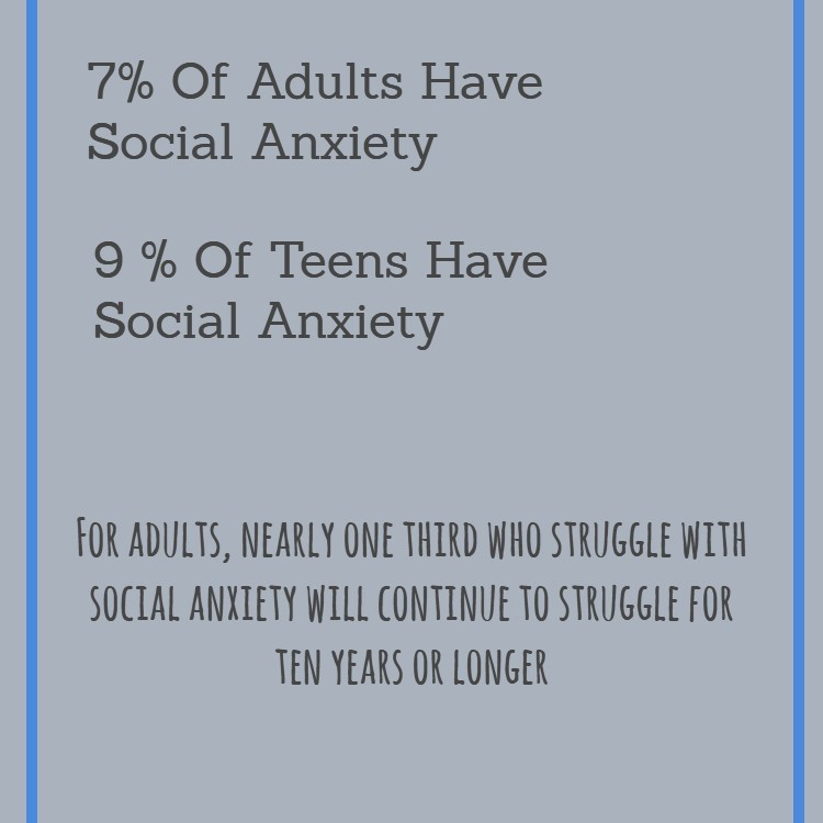 Folsom Therapy statistics on social anxiety