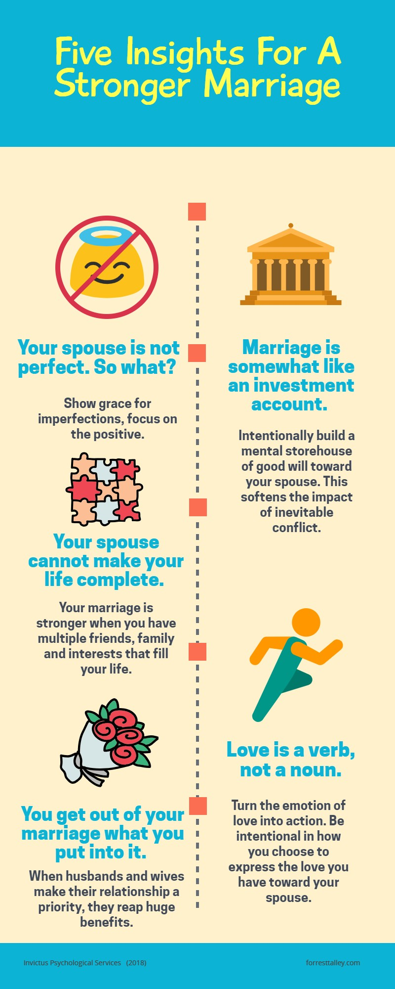 Marriage: 5 rules for a strong marriage in Folsom, El Dorado Hills and Granite Bay
