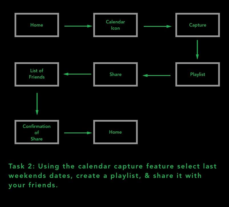 User_Flow_Feature_2.jpg