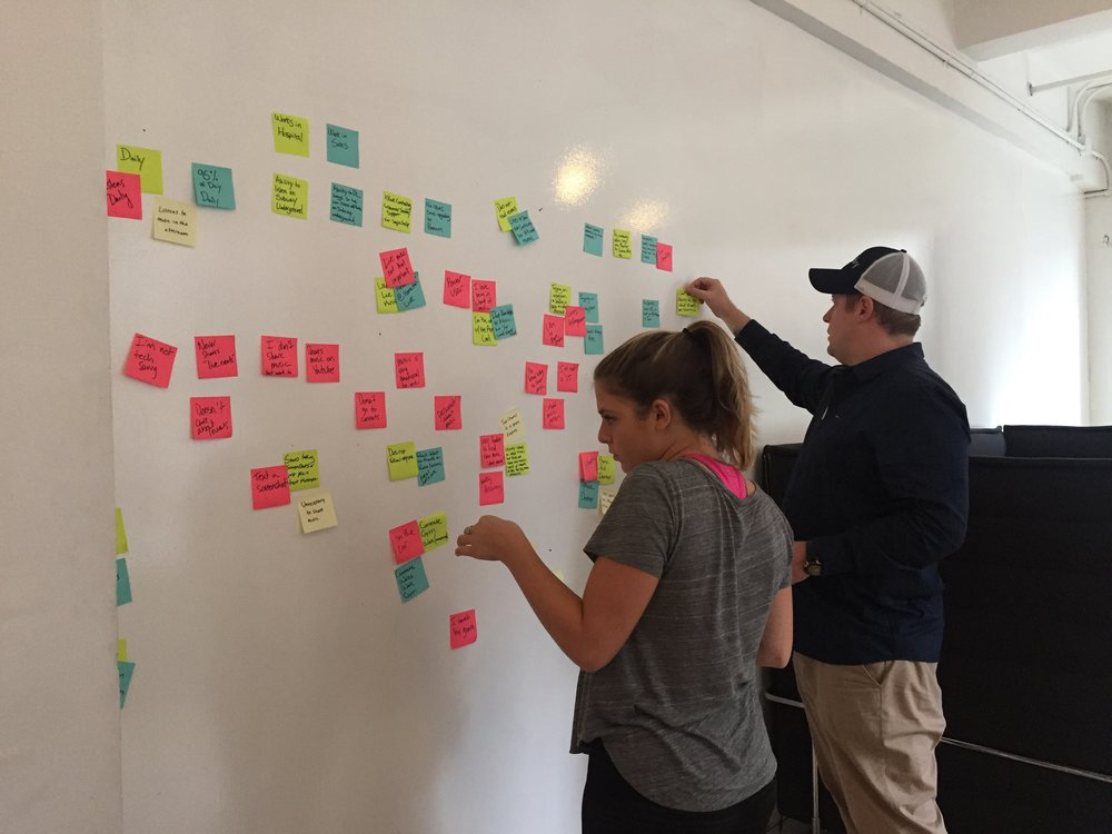 Synthesis » Affinity Mapping -