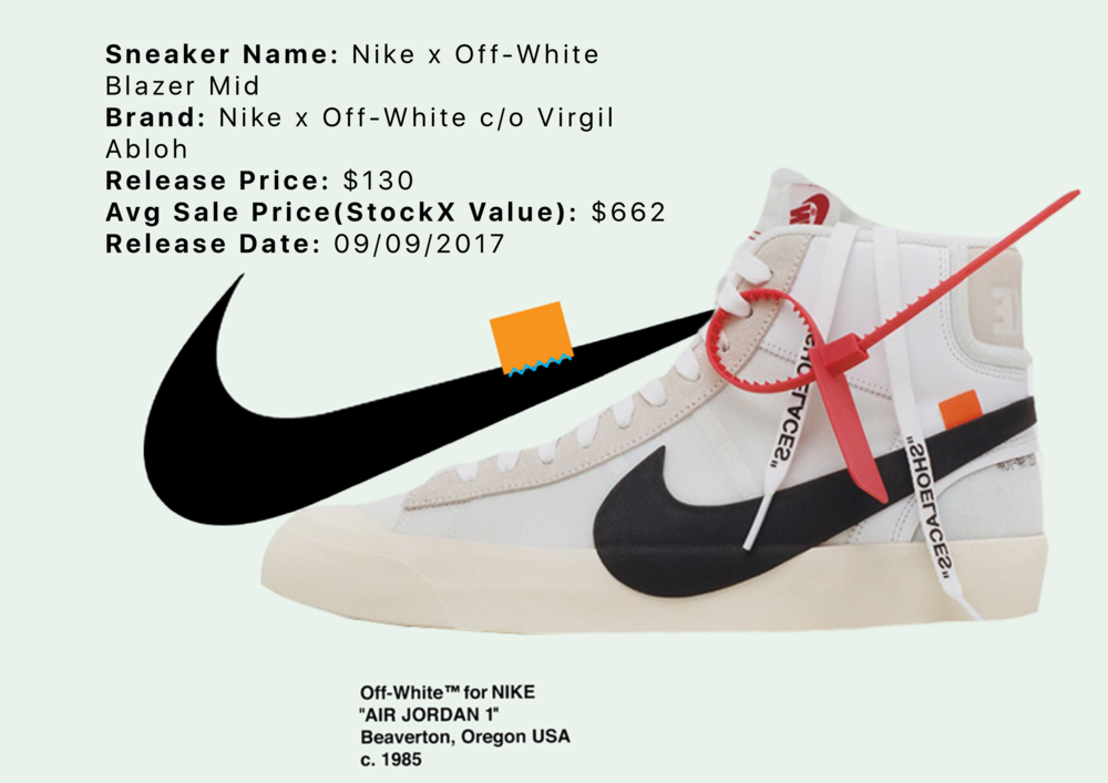 Nike x Off-White c/o Virgil Abloh Blazer Mid (2017)