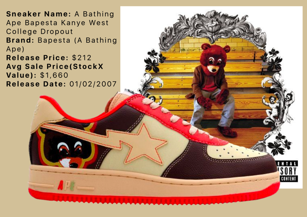 A Bathing Ape / Bapesta Kanye West College Dropout (2007)