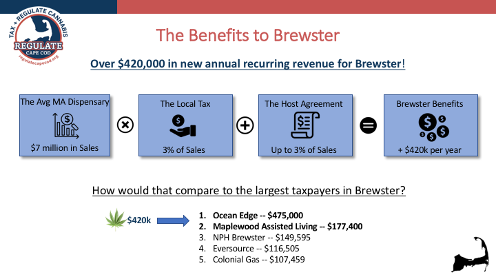 Benefits to Brewster.png
