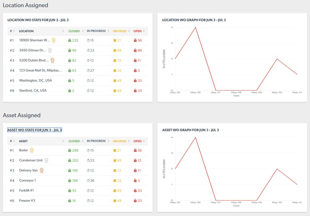 leaderboard screenshot.png