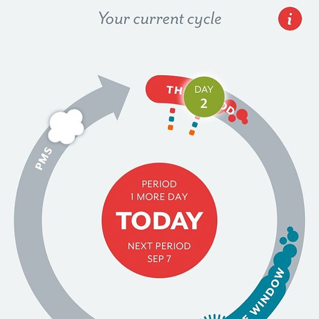 One year anniversary using the Clue App today and tracking my cycle like a boss. Seriously, this app is so good! For all the Women, and also their partners who experience the hormonal monthly wrath, this app is a MUST. Please get this in your life, asap! ❤️🌺🌒 . . #clueapp #monthlycycle #period #moon #trackyourperiod #trackyourcycle #keeptrackofyourcycle