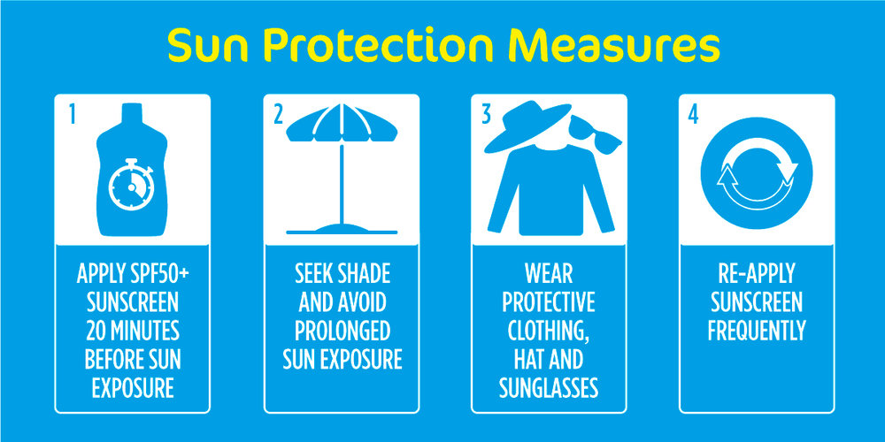 sun-protect-measures.jpg