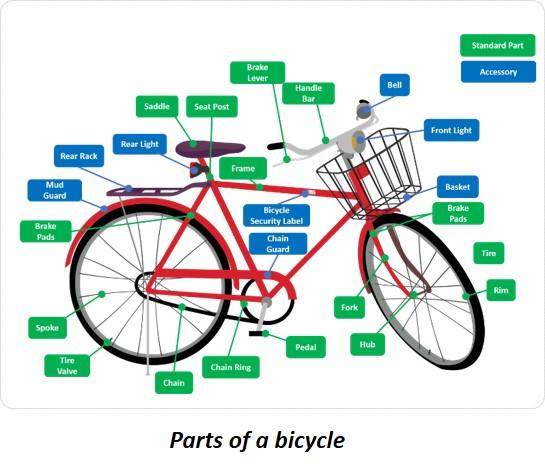 Mod 1 diagram.jpg