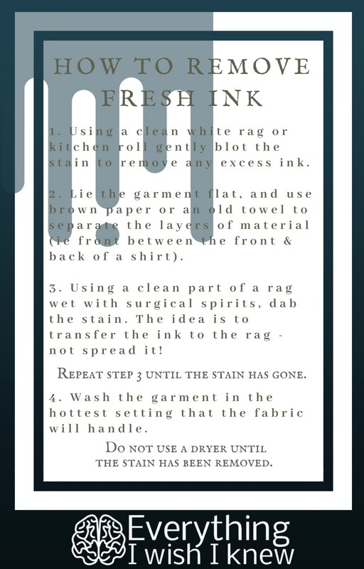 Infographic: How to Remove Fresh Ink Stains