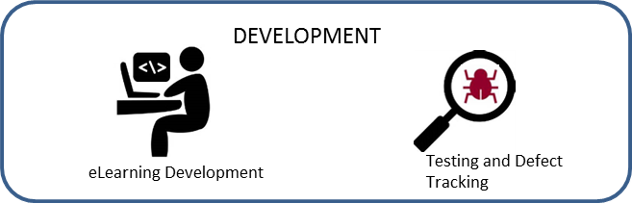 development model.png