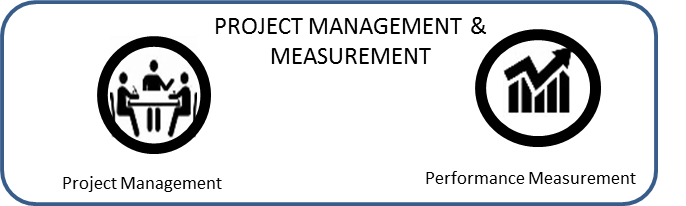 project mgmt n measurment model.png