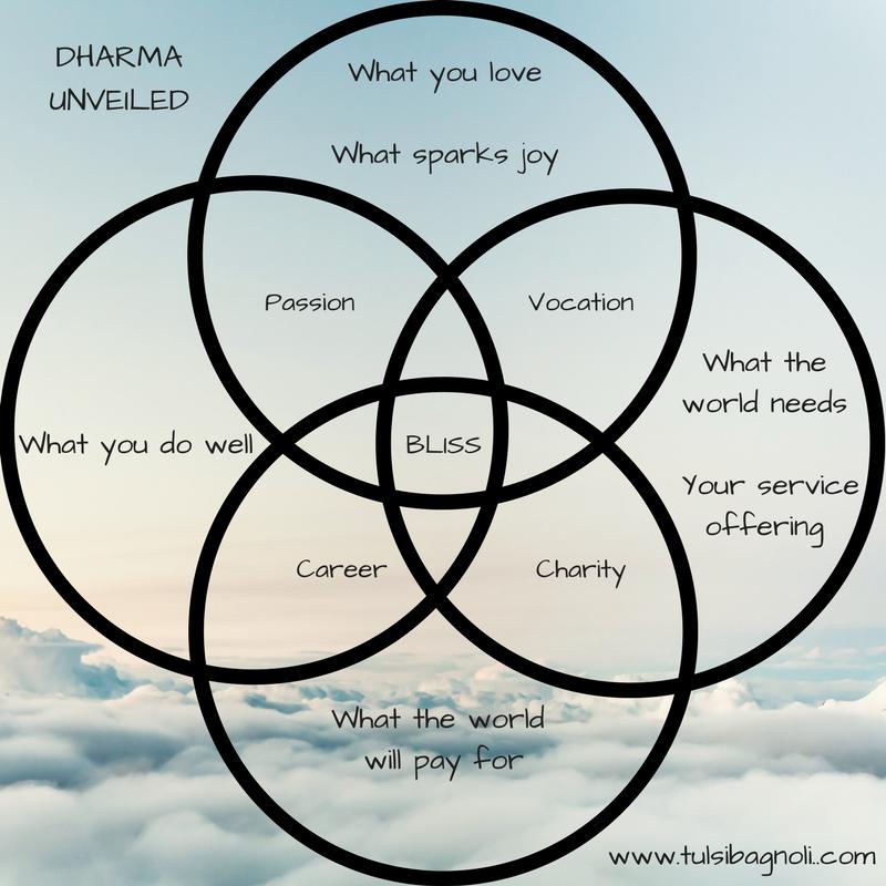 Dharma.png