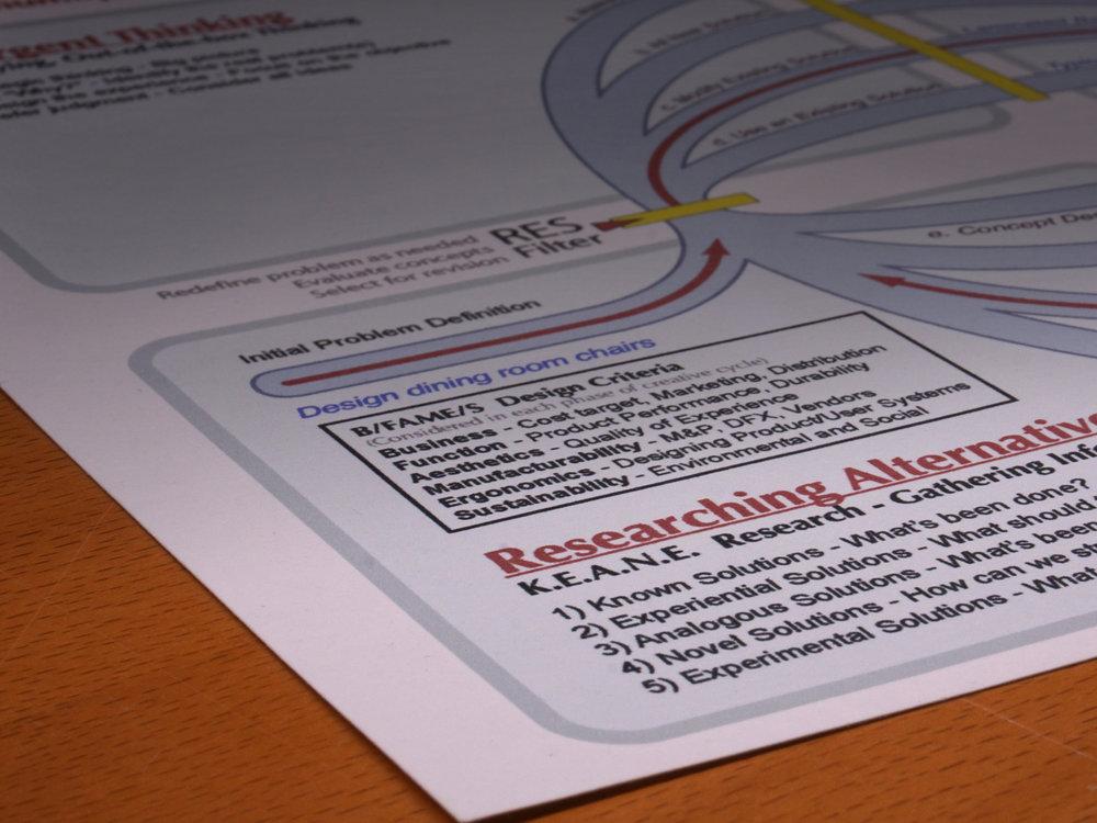 Creative Diagram - Perspective 3x4 Lo Res.jpg