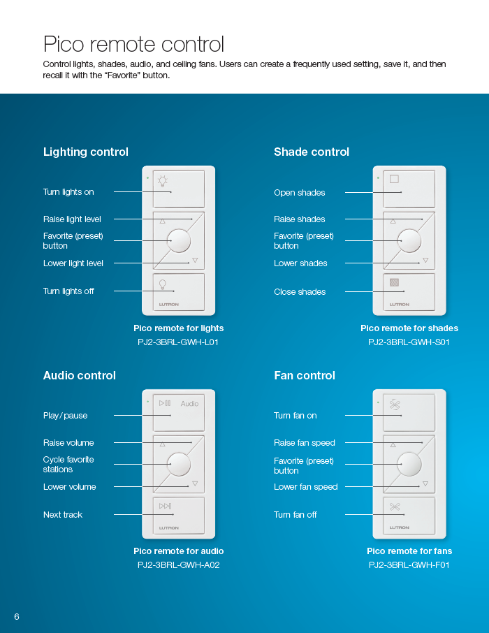 Pico Options - From lighting, shades, audio and even fan control, Lutron has everything under control.