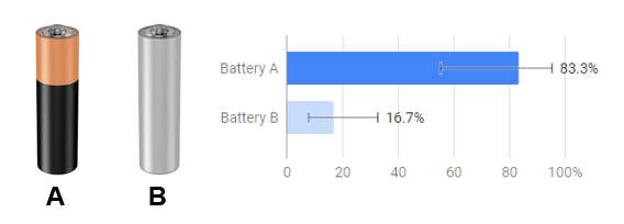 batteries_results3.png