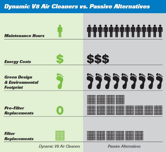 Dynamic Chart.jpg