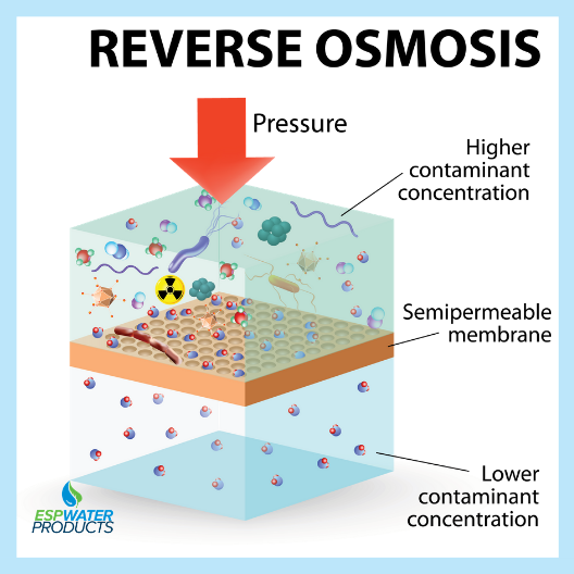 reverse-osmosis-how-it-works.png