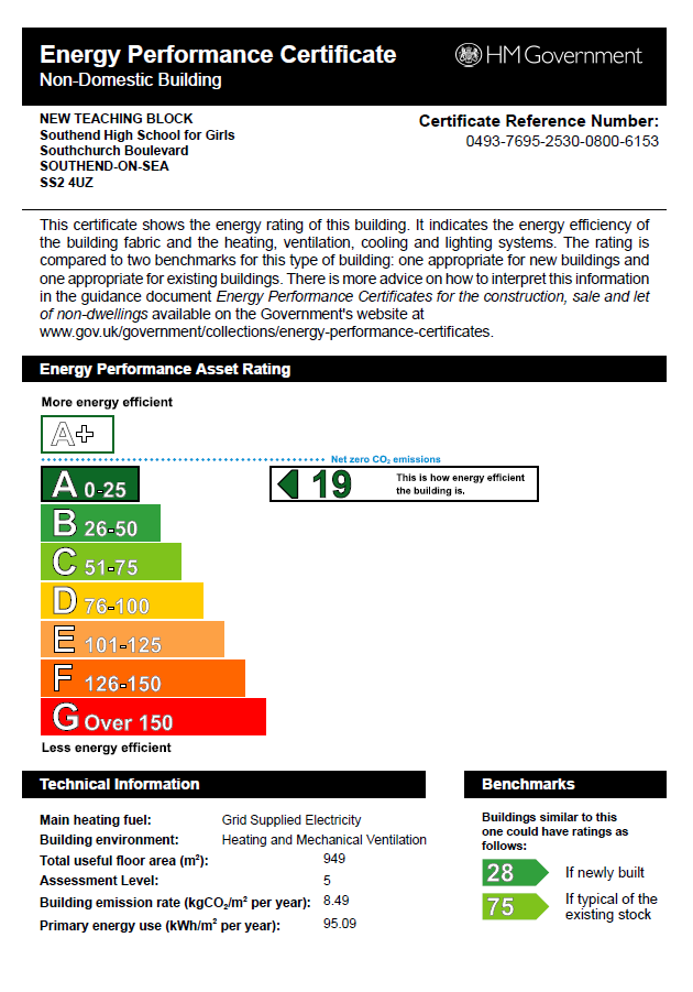 The 'A' Rated EPC (Energy Performance Certificate)
