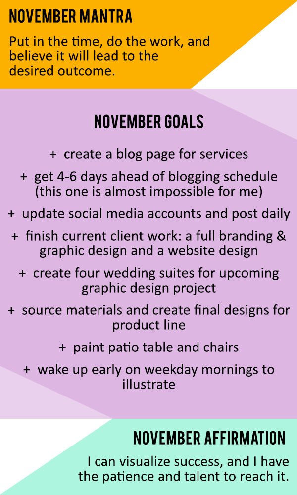 Goals-November-2015