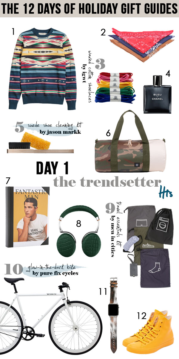 The-12-Days-of-Holiday-Gift-Guides-The-Trendsetter-His