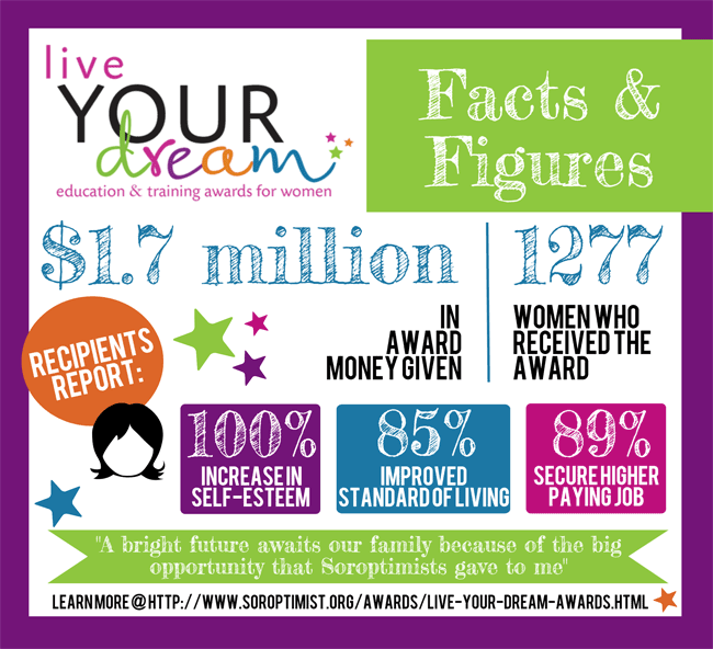 lyda-facts-figures-image.png