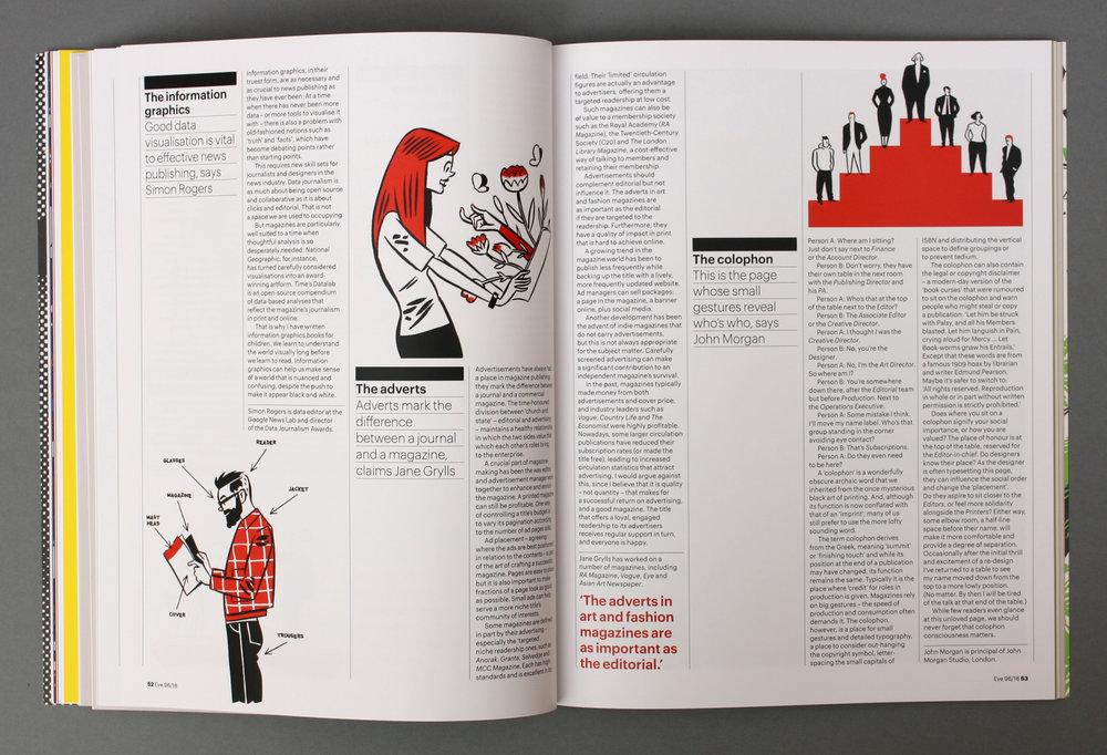 Eye96_AnatomyofaMagazine_spread2.jpg