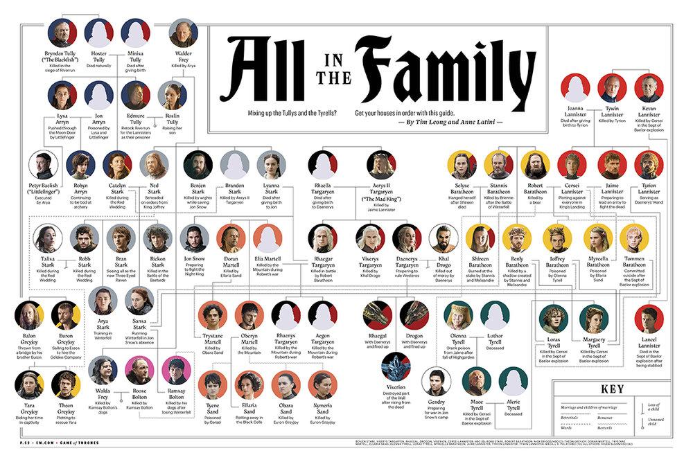 GOT_FamilyTree.jpg