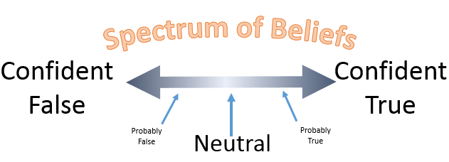 spectrum of belief.PNG