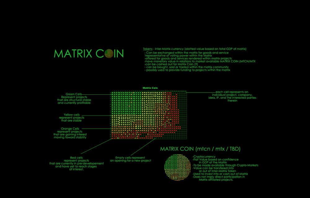 martrix-coin-how-it-works-1.png