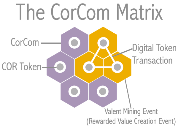 corcom matrix simple breakdown3.png