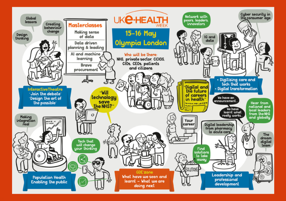 Graphics and visual identity for UK eHealth Week 2018 commissioned by Social Kinetic