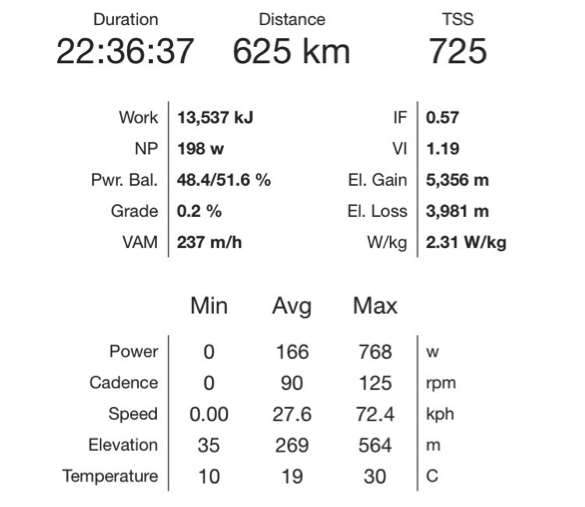 cycling power data day 1