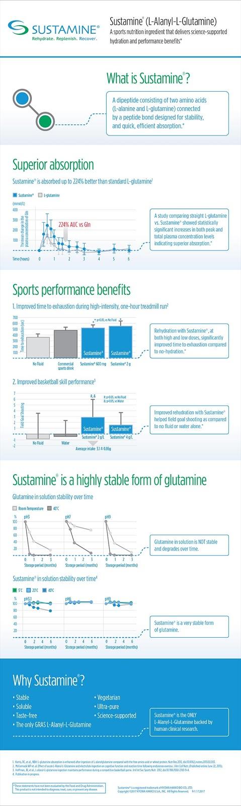 sustamine-infographic.jpg