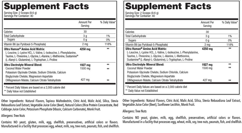 amino-facts.png