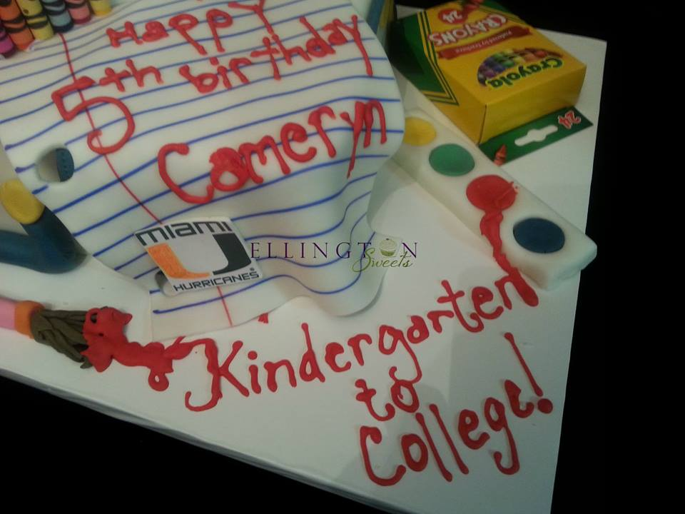 Cameryn_s 5th Birthday K thr college.jpg