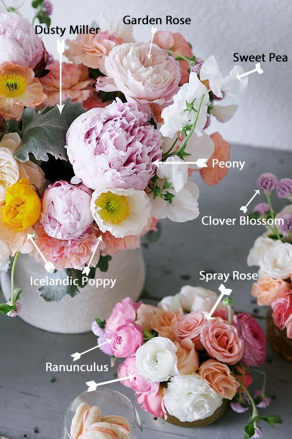 Bouquet-Breakdown1_edited-1.jpg