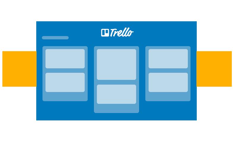 Trello board example