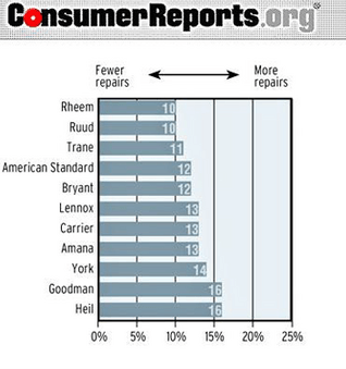 consumer_reports.png