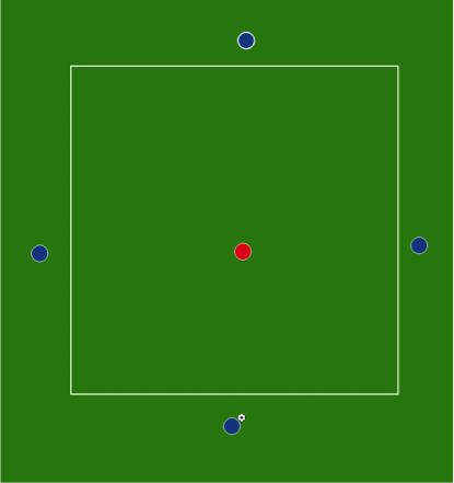 Rondo - Rondo 4v1. Player at top of image is CM. RB on right, LB on left, and CB at base of box with ball.