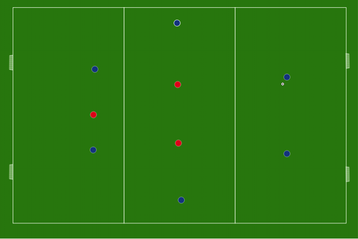 Set up - Training game setup, 6v3 to two small goals