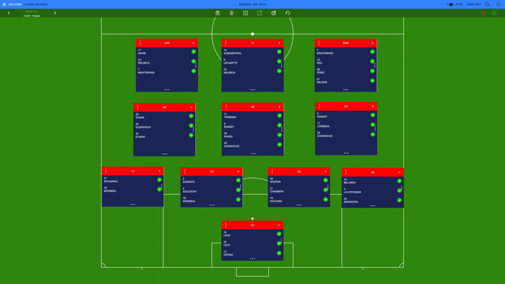 Depth Chart of Arsenal's options in a 4-3-3