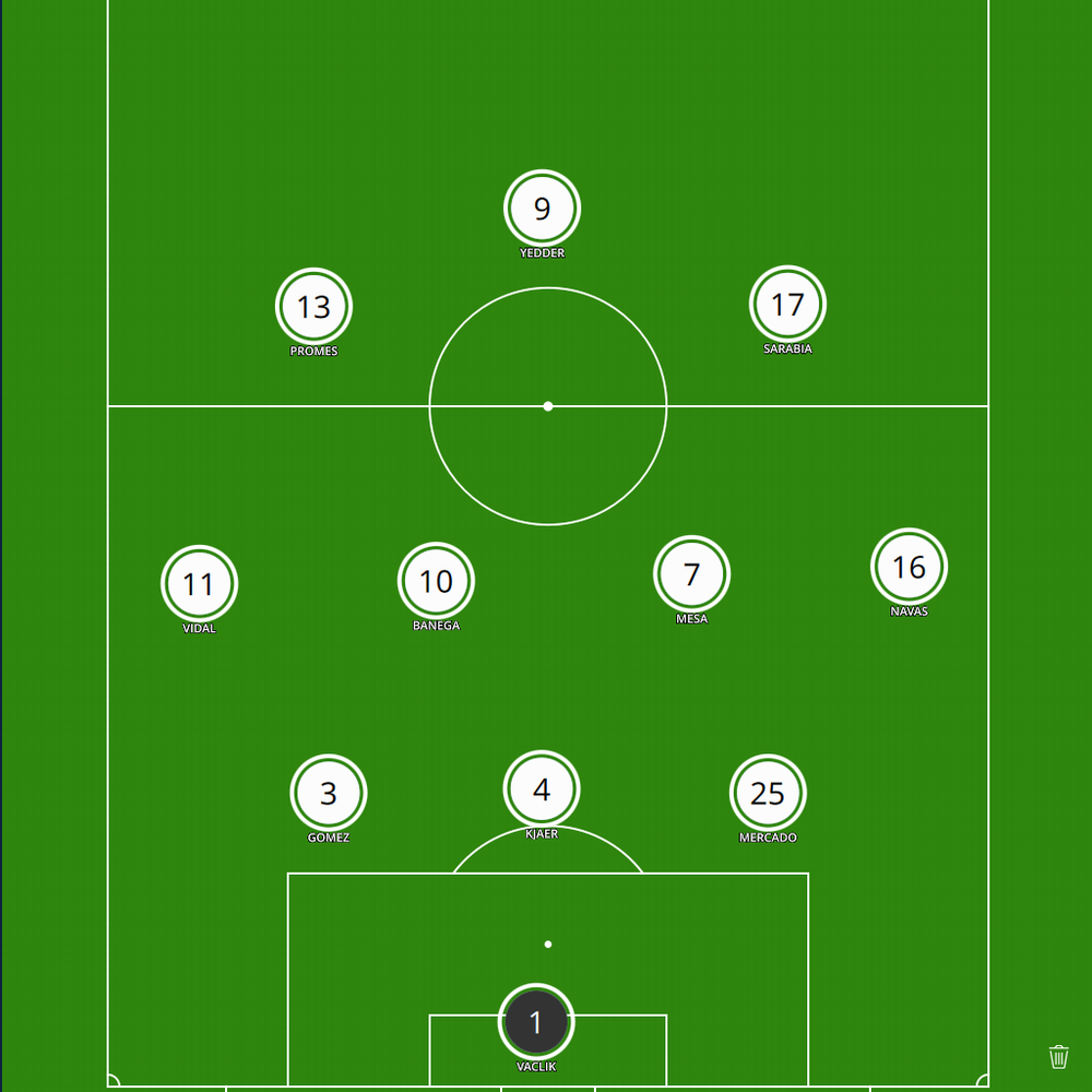 Sevilla predicted XI.png