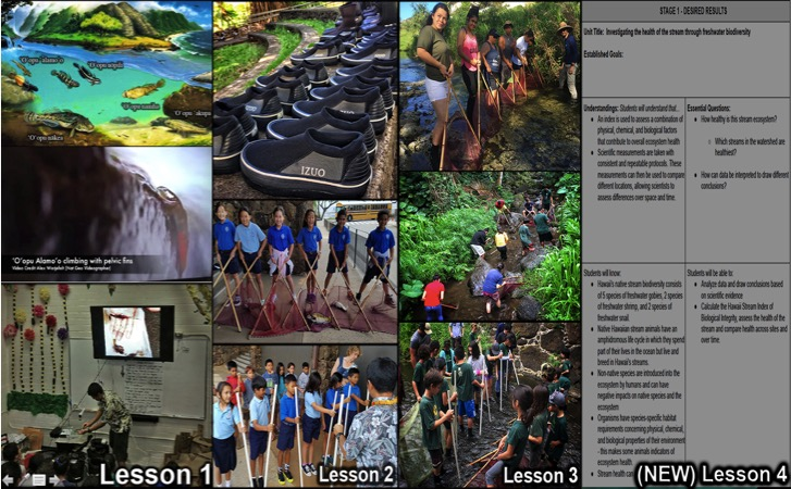 Figure 1. Four sequential lessons offered to K-12 public / private schools from UH-CCRT / 'Iolani partnership
