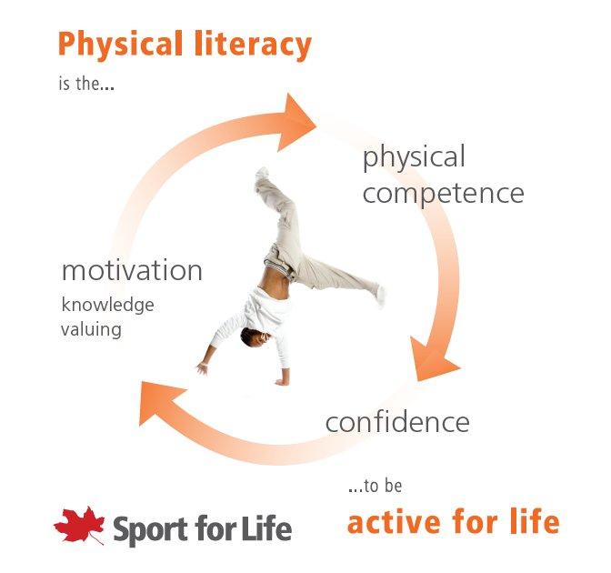 Physical Literacy.jpg